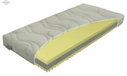 Materasso Termopur Comfort
